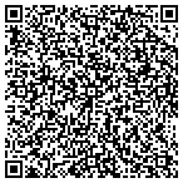 QR-код с контактной информацией организации НИКОЛАЕВСКАЯ ТРАПЕЗА