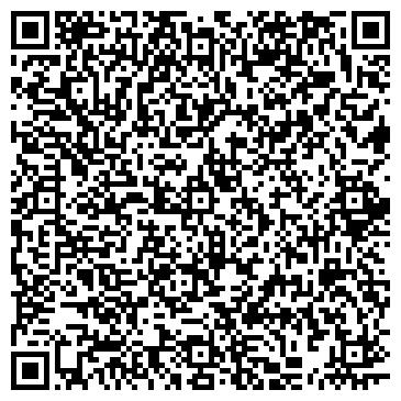 QR-код с контактной информацией организации КНИТ ООО ЦЕНТР ШВЕЙНОЙ ТЕХНИКИ