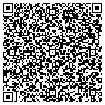 QR-код с контактной информацией организации ЦЕРКОВЬ СВЯТОЙ ТРОИЦЫ