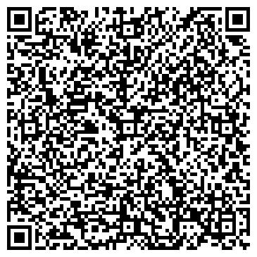 QR-код с контактной информацией организации ЮНОШЕСКАЯ БИБЛИОТЕКА № 199