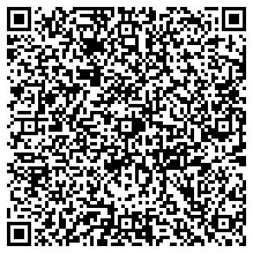 QR-код с контактной информацией организации БИБЛИОТЕКА ИМ. А.С. МАКАРЕНКО