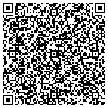 QR-код с контактной информацией организации БИБЛИОТЕКА ИМ. А.С. ПУШКИНА