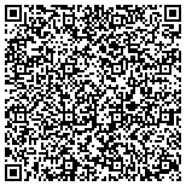 QR-код с контактной информацией организации ИМ. К. МАРКСА ЦЕНТРАЛЬНАЯ ГОРОДСКАЯ БИБЛИОТЕКА
