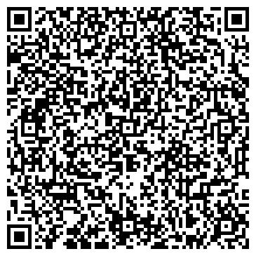 QR-код с контактной информацией организации ИМ. ОСТРОВСКОГО ДЕТСКАЯ БИБЛИОТЕКА