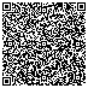 QR-код с контактной информацией организации Отдел искусств  НГОНБ