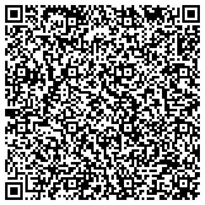 QR-код с контактной информацией организации НОВОСИБИРСКОГО ГОСУДАРСТВЕННОГО ПЕДАГОГИЧЕСКОГО УНИВЕРСИТЕТА