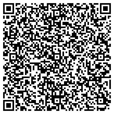 QR-код с контактной информацией организации ЛЕНИНСКОГО РАЙОНА ЖЭУ № 95, МУ