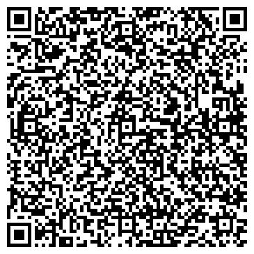 QR-код с контактной информацией организации ЦЕППЕЛИН АГРО