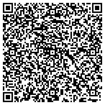 QR-код с контактной информацией организации АГЕНТСТВО ПО МИКРОКРЕДИТОВАНИЮ