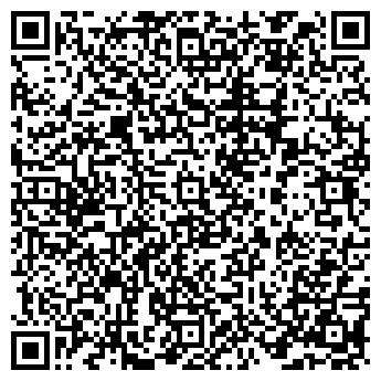 QR-код с контактной информацией организации МУЗЕЙ ИСТОРИИ Г. ЛОБНЯ