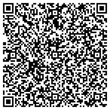 QR-код с контактной информацией организации ЦЕНТРАЛЬНАЯ ДЕТСКАЯ БИБЛИОТЕКА
