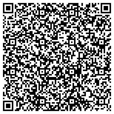 QR-код с контактной информацией организации РАНБАКСИ ЛАБОРАТОРИЗ ЛТД.