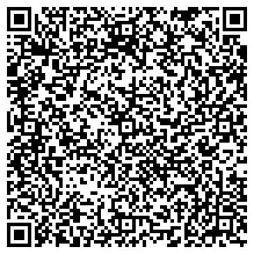 QR-код с контактной информацией организации СЕРВИСНЫЙ ЦЕНТР ИП ЦЫГАНКОВ М.Г.