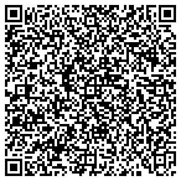 QR-код с контактной информацией организации РЯЗАНСКИЙ СТАНКОЗАВОД