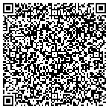 QR-код с контактной информацией организации РОССИЙСКАЯ ГОСУДАРСТВЕННАЯ БИБЛИОТЕКА