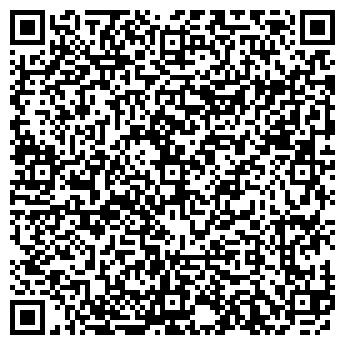 QR-код с контактной информацией организации ПРОМЭНЕРГО НАЛАДКА