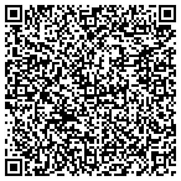 QR-код с контактной информацией организации ТОРГОВЫЙ РЕЗЕРВ ВОСТОК
