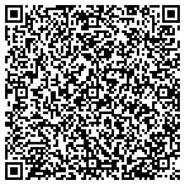 QR-код с контактной информацией организации МУЗЕЙ-УСАДЬБА БОРИСОВА-МУСАТОВА