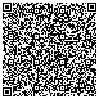 QR-код с контактной информацией организации «Саратовский Театр русской комедии»