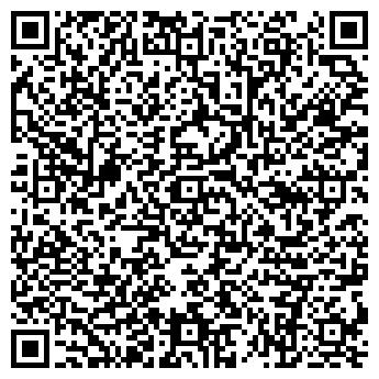 QR-код с контактной информацией организации БОТАНИЧЕСКИЙ САД СГУ