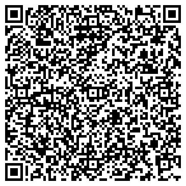 QR-код с контактной информацией организации РЭА ИМ. Г.В. ПЛЕХАНОВА