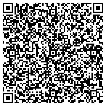 QR-код с контактной информацией организации РУСНАФТАТРЕЙДИНГ