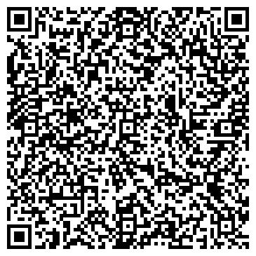 QR-код с контактной информацией организации ООО АВТОМАТИКА-С НПП
