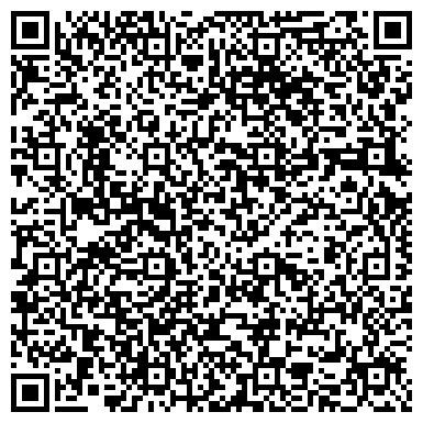 QR-код с контактной информацией организации ФЕДЕРАЛЬНЫЙ ЦЕНТР СОДЕЙСТВИЯ ПРОМЫШЛЕННОМУ РАЗВИТИЮ