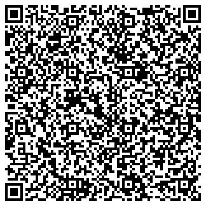 QR-код с контактной информацией организации ЕВРОПЕЙСКИЙ УНИВЕРСИТЕТ ФИНАНСОВ, ИНФОРМАЦИОННЫХ СИСТЕМ, МЕНЕДЖМЕНТА И БИЗНЕСА