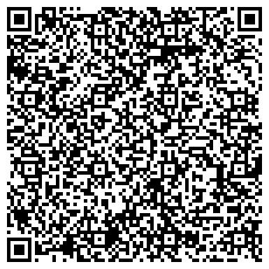QR-код с контактной информацией организации НАУЧНО ИССЛЕДОВАТЕЛЬСКИЙ ИНСТИТУТ КОМПЬЮТЕНЫХ ТЕХНОЛОГИЙ (НИИ КТ, ИКТ)