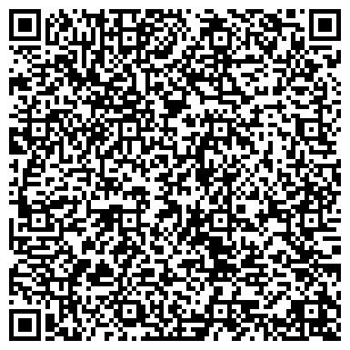 QR-код с контактной информацией организации НАУЧНО-ИССЛЕДОВАТЕЛЬСКИЙ ЦЕНТР ИНСТИТУТА САДОВОДСТВА