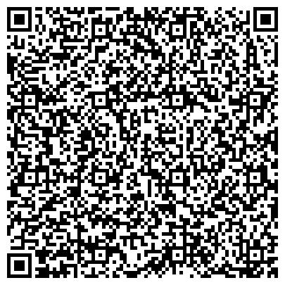 QR-код с контактной информацией организации КАНИС, ВИННИЦКИЙ ОБЛАСТНОЙ ЦЕНТР СОБАКОВОДСТВА КИНОЛОГИЧЕСКОГО СОЮЗА УКРАИНЫ