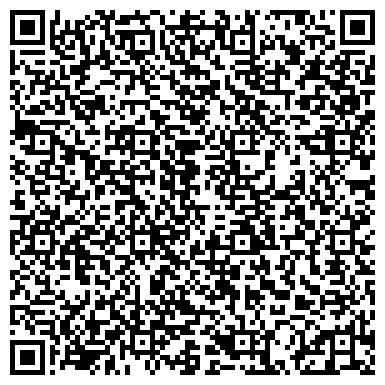 QR-код с контактной информацией организации НАУЧНО-ТЕХНИЧЕСКИЙ ЦЕНТР ПРОБЛЕМ ЭНЕРГОСБЕРЕЖЕНИЯ, ГП