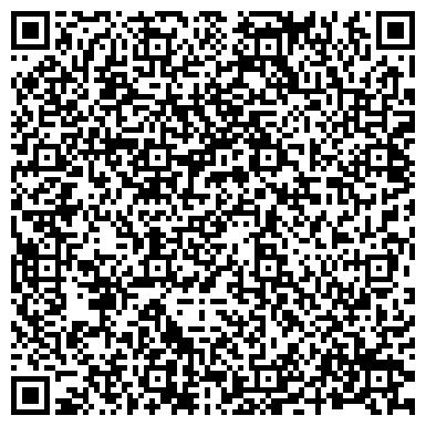 QR-код с контактной информацией организации НЕФТЕПРОДУКТСЕРВИС, КОММЕРЧЕСКО-ПРОИЗВОДСТВЕННАЯ ФИРМА, ООО