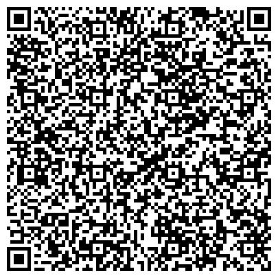 QR-код с контактной информацией организации МКУ «Управление образования, молодежи и спорта администрации Кировского района Республики Крым»