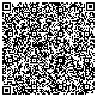 QR-код с контактной информацией организации УПРАВЛЕНИЕ ПО ВОПРОСАМ ЧРЕЗВЫЧАЙНЫХ СИТУАЦИЙ И ГРАЖДАНСКОЙ ОБОРОНЫ НАСЕЛЕНИЯ Г.КРЕМЕНЧУГА