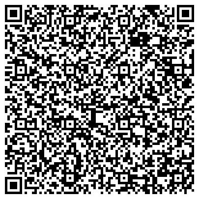 QR-код с контактной информацией организации СБЕРБАНК РОССИИ НОВОСЕРГИЕВСКОЕ ОТДЕЛЕНИЕ № 6094/47 ОПЕРАЦИОННАЯ КАССА