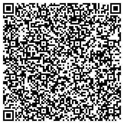 QR-код с контактной информацией организации СБЕРБАНК РОССИИ НЕФТЕГОРСКОЕ ОТДЕЛЕНИЕ № 7914/34 ОПЕРАЦИОННАЯ КАССА