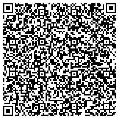 QR-код с контактной информацией организации СБЕРБАНК РОССИИ БУГУРУСЛАНСКОЕ ОТДЕЛЕНИЕ № 0083/27 ОПЕРАЦИОННАЯ КАССА
