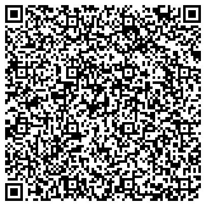 QR-код с контактной информацией организации СБЕРБАНК РОССИИ БУГУРУСЛАНСКОЕ ОТДЕЛЕНИЕ № 0083/28 ОПЕРАЦИОННАЯ КАССА