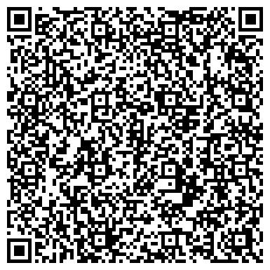 QR-код с контактной информацией организации УРАЛСИБ ОАО ОТДЕЛЕНИЕ ГЛАЗОВСКОЕ СБЕРКАССА № 5
