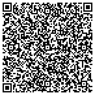 QR-код с контактной информацией организации НИЖЕГОРОДАВТОДОР ОАО ДИВЕЕВСКОЕ ДРСП
