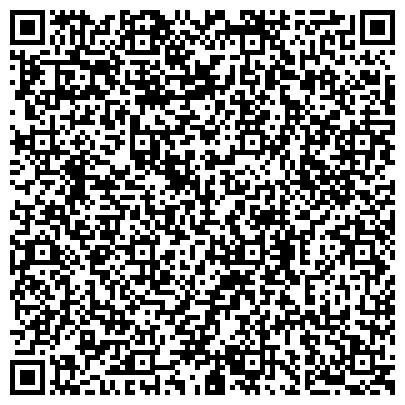 QR-код с контактной информацией организации СБЕРБАНК РОССИИ ЯСНЕНСКОЕ ОТДЕЛЕНИЕ № 4324/21 ОПЕРАЦИОННАЯ КАССА