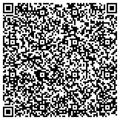 QR-код с контактной информацией организации ФГУП НАУЧНО-ИССЛЕДОВАТЕЛЬСКИЙ И КОНСТРУКТОРСКИЙ ИНСТИТУТ РАДИОЭЛЕКТРОННОЙ ТЕХНИКИ