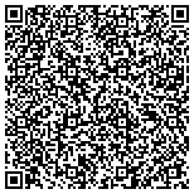 QR-код с контактной информацией организации КОМИТЕТ ПО ЗЕМЕЛЬНЫМ РЕСУРСАМ И ЗЕМЛЕУСТРОЙСТВУ Г. КИЗЕЛА
