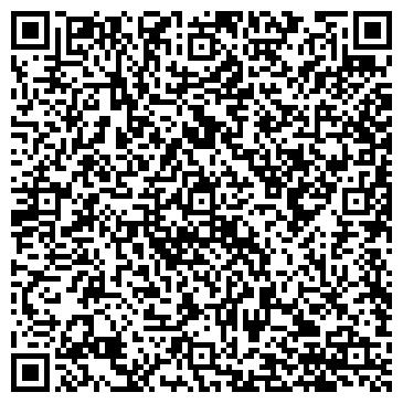 QR-код с контактной информацией организации БАНК СБЕРБАНКА РФ НЕМСКОЕ ОТДЕЛЕНИЕ № 4418