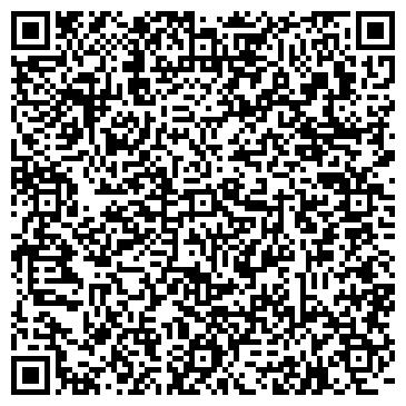 QR-код с контактной информацией организации КОТЕЛЬНИЧСКАЯ ТРИКОТАЖНАЯ ФАБРИКА, ОАО