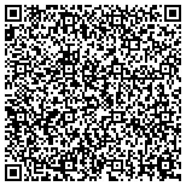 """QR-код с контактной информацией организации ОАО """"Котельничский механический завод"""""""