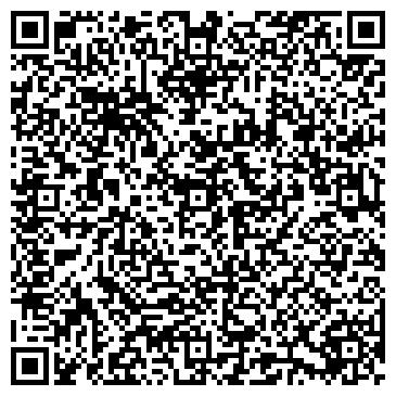 QR-код с контактной информацией организации МУНИЦИПАЛЬНОЕ УЧРЕЖДЕНИЕ ГОРОДСКИЕ БИБЛИОТЕКИ