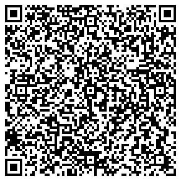 QR-код с контактной информацией организации МЕДПРАНА-ЛЮКС КРАСНОВИШЕРСКИЙ ФИЛИАЛ, ООО